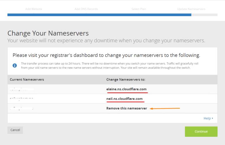ns-servers