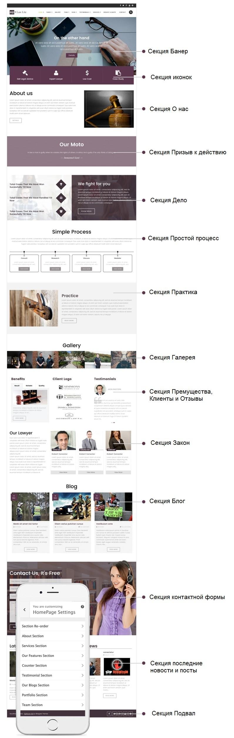 Секции главной страницы шаблона EightLaw Lite.